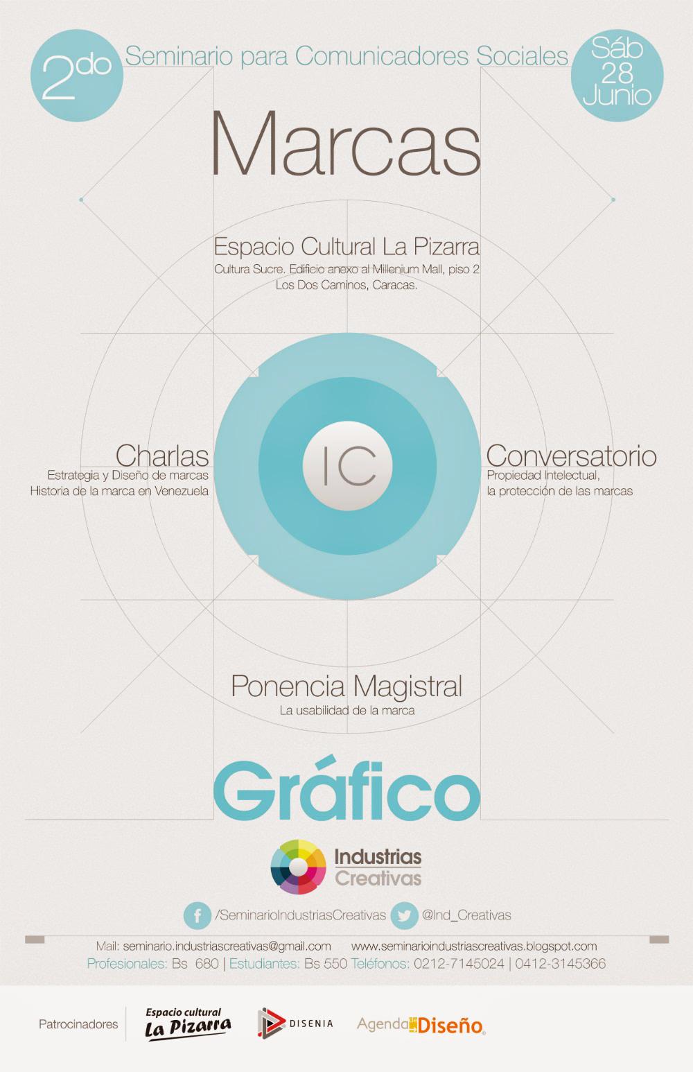 Seminario-Imagen Creativa